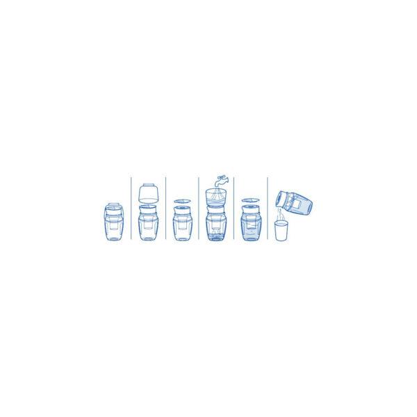 H2GO Mini-ionisatorer, altid frisk, rent og ioniseret vand, hexogonalt vand, basisk ioniseret vand.